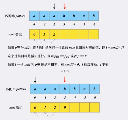 image-20210420120032461