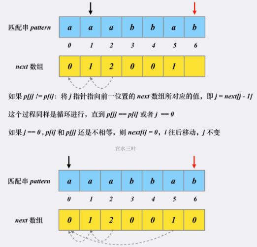 image-20210420120049629